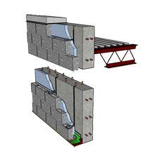 Cavity Wall: Stone Slab Veneer/Reinforced Concrete Block