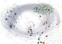 Diagrams of twitter networks of Occupy Wallstreet vs Tea Party