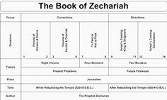 """아멘 주 예수여 어서 오시옵소서              Amen! Come, Lord Jesus: JEHOVAH Says, """"Return To ME, And I Will Return To ..."""