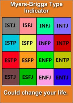 Myers-Briggs Type Indicator could change your life. https://www.linkedin.com/pulse/20141201190431-40392259-success-begins-with-understanding