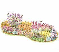 Garden Plans for Birds & Butterflies