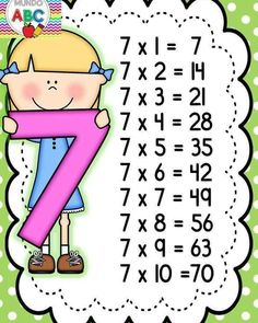 Tabuada pronta pra imprimir !!!!! #tabuada #matematica #Aprender #Ensinar #pedagogiacomamor💕💞❤ #pedagoga #mundokidsbym... First Grade Activities, Kids Learning Activities, Multiplication Tricks, Teacher Supplies, Classroom Projects, Spanish Language Learning, 5th Grade Math, Baby Education, Math For Kids