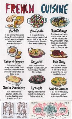 Bistro Food, Pub Food, Food In French, Wine Recipes, Cooking Recipes, Food Vocabulary, Exotic Food, Cooking Ingredients, Food Facts