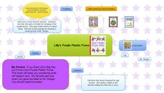 Kleinspiration: Using Mind Maps in Elementary