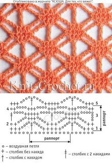 Watch This Video Beauteous Finished Make Crochet Look Like Knitting (the Waistcoat Stitch) Ideas. Amazing Make Crochet Look Like Knitting (the Waistcoat Stitch) Ideas. Crochet Motifs, Crochet Diagram, Crochet Chart, Love Crochet, Filet Crochet, Crochet Lace, Crochet Hairband, Quick Crochet, Crochet Winter