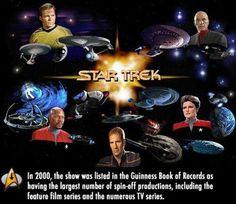 20 Interesting StarTrek Trivia
