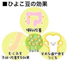 ひよこ豆 - 成分情報   わかさの秘密