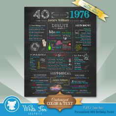 40th Birthday Gift Personalized 40th Birthday by WhiteFoxGraphics