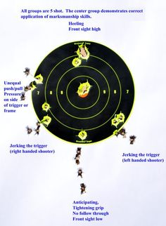 Training Tip – Reading The Target Pistol Shooting Tips, Shooting Guns, Shooting Range, Shooting Targets, Weapons Guns, Guns And Ammo, Tactical Training, Hunting Rifles, Hunting Tips