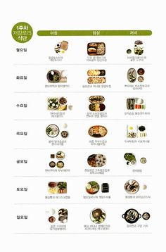 diet & diät diet & Mediterranean diet - diet For Teens - Healthy diet Korean Diet, Korean Food, Diet Recipes, Cooking Recipes, Healthy Recipes, Vegetarian Meatballs, Low Carb Lasagna, Diet Meal Plans, Meal Prep