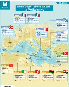 Fiche exposés : Entre l'Afrique, l'Europe et l'Asie : la Méditerranée