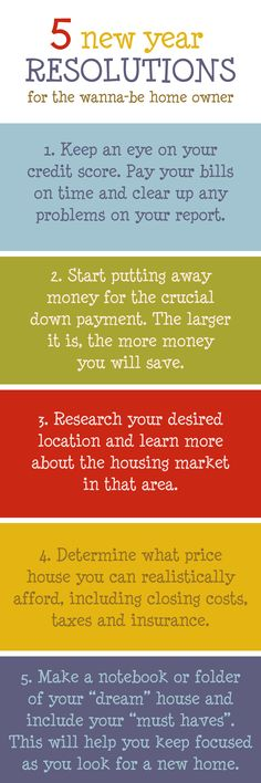 5 New Year Resolutions for the Wanna-Be Homeowner