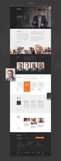 Web design for MODE – an innovative, data driven financial technology platform