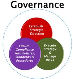 Cobit 5 is based on five key principles for governance and the good governance practices are not for controlling but for enabling project governance or more broadly it governances magic l fandeluxe Image collections