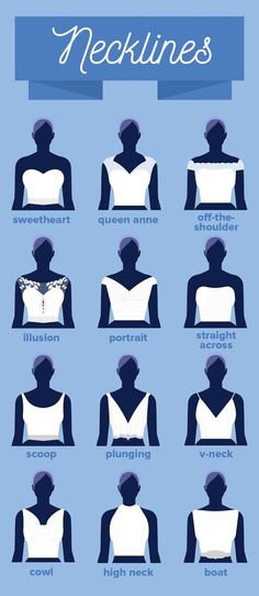15 Charts Every Bride-To-Be Needs To Pin To Their Wedding Board Right Now 15 Diagramme, die jede werdende Braut sofort an ihrem Hochzeitstafel anheften muss Fashion Terms, Fashion Dictionary, Fashion Vocabulary, Fashion Design Sketches, Fashion Drawings, Blouse Designs, Designer Dresses, Marie, Ideias Fashion