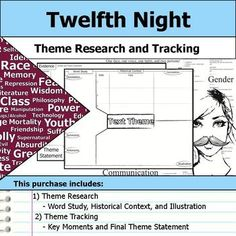 The Freedom Writers Diary - Theme Tracking Notes Etymology & Context Research A Christmas Carol Themes, Freedom Writers, Theme Words, The Lightning Thief, Oliver Twist, Twelfth Night, English Literature, Word Study, Research