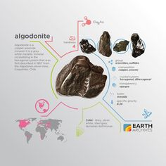 Algodonite was first described in 1857 from the Algodones silver mine Coquimbo Chile. #science #nature #geology #minerals #rocks #infographic #earth #algodonite #chile