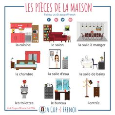 Learn French Videos Worksheets Printables French For Kids Free Printable Basic French Words, French Phrases, How To Speak French, Learn French, French Language Lessons, French Language Learning, French Lessons, French Basics, French For Beginners