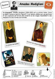 Fiche artiste - Modigliani - Le petit cartable de Sanleane