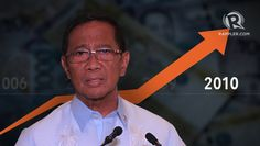 The Lord of Makati: Can Binay explain his wealth? Makati, Wealth, Lord, Canning, Movie Posters, Film Poster, Home Canning, Billboard, Film Posters