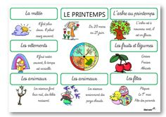 Homemade Printer Tech Learn French Videos For Travel French Teacher, Teaching French, French Flashcards, French For Beginners, French Songs, French Education, Core French, French Classroom, French Resources