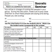 Socratic Seminar (circle class discussion) tracking chart ...