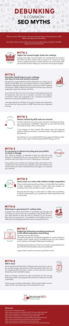 Confused by SEO? 8 Common Myths You Should Ignore [Infographic]