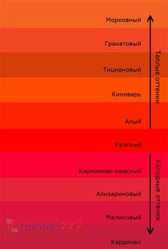 Теплые и холодные оттенки красного цвета Color Combinations, Color Schemes, Color Mixing Chart, Collor, Sunset Colors, Colour Pallette, Color Balance, Colour Board, World Of Color