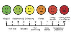 Pain Scale Chart Horizontal Stock Vector - Illustration of color, assessment: 70663197 Chronic Pain, Fibromyalgia, Chronic Illness, Ear Gauge Sizes, Eft Technique, Pain Assessment, Gauges Size Chart, Pain Scale, Stock Image