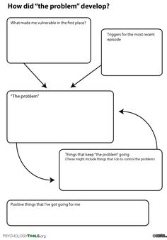 identifying emotions worksheet for teens - Google Search
