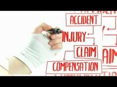 Injury Attorneys Ann Arbor