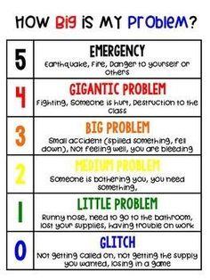 How Big is My Problem? Behavior Chart