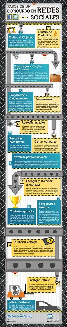 Pasos para hacer un concurso en redes sociales. Infografía en español. #CommunityManager