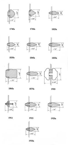 Historic window muntin profiles over time.