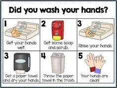 FREE Handwashing Sign. Could be a great to use with how to writing (how to wash…
