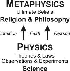 How to Study Metaphysics -- via wikiHow.com