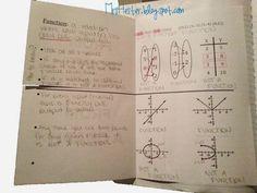 Functions and relations Grade Math: Units 3 and 4 Math 8, Math Stem, Maths Algebra, Math Teacher, Math Classroom, Teaching Math, Teaching Ideas, Math Worksheets, Math Resources