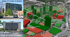 6-story, mixed-use building produces 100x tax revenue per acre of large, single-usebuilding