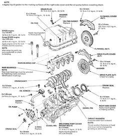 E Mail Roel Palmaers Outlook Honda Civic Engine Car Engine Automotive Mechanic