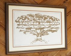 Large 22x34 ancestry chart holds easy to read names & dates. Genealogy researchers will love displaying this heirloom print!  ● Size: 22x34