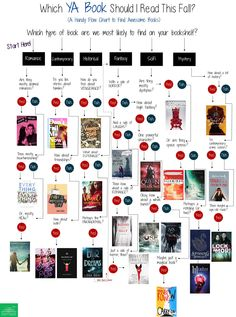 Great YA Reads for Fall 2015!