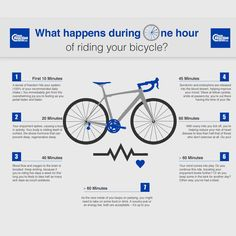 A lot of positives occur in just one hour's cycling! /via @cycletoworkday