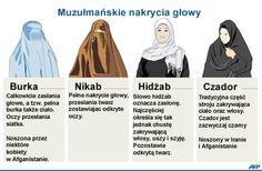Kultury i Religie Świata   Szalona klasa