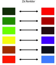 Aura Colors, Colours, Drawing Tips, Zentangle, Bar Chart, Palette, Wallpaper, Artist, Drawings