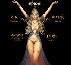the four elements symbols | Uphold the rules of the Wiccan Rede.