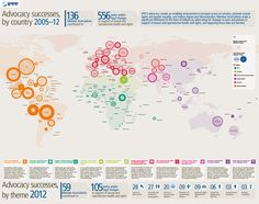 IPPF At A Glance 2013 on Behance