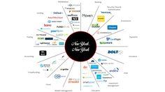 31 Hottest FinTech Startups Defining the New York FinTech Industry