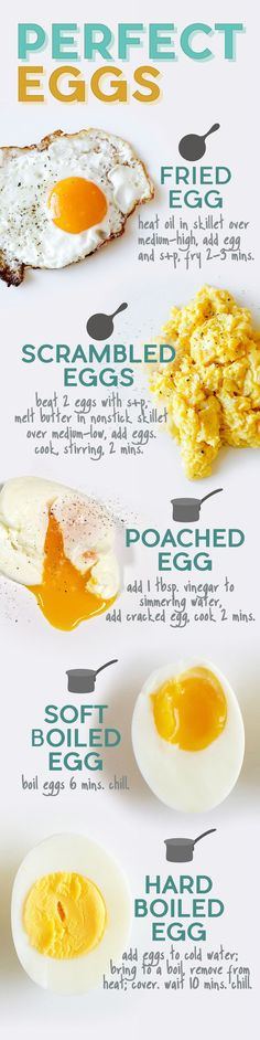 Fried, scrambled, boiled (hard and soft) and poached!