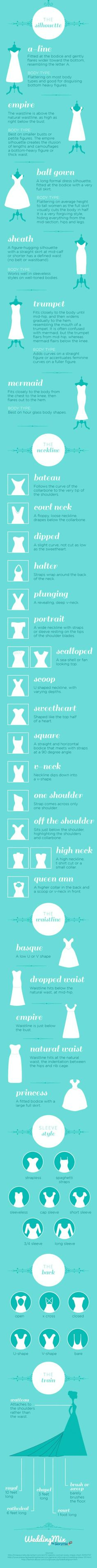 Really helpful visual guide to wedding dress styles & shapes. by Mibralegare