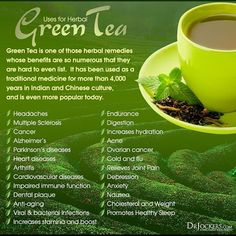 Green tea is known for its ability to prevent oxidative stress and help us to age slower. This article goes over 6 lesser known benefits of green tea. Healthy Foods To Eat, Healthy Recipes, Healthy Drinks, Healthy Life, Fitness Motivation, Fitness Quotes, Fitness Goals, Fitness Tips, Green Tea Benefits